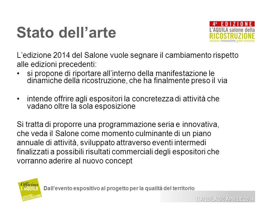 Stato dellarte Dallevento espositivo al progetto per la qualità del territorio Ledizione 2014 del Salone vuole segnare il cambiamento rispetto alle ed