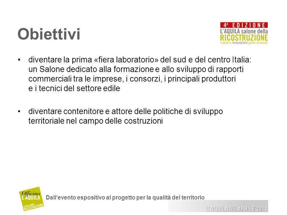Obiettivi Dallevento espositivo al progetto per la qualità del territorio diventare la prima «fiera laboratorio» del sud e del centro Italia: un Salon