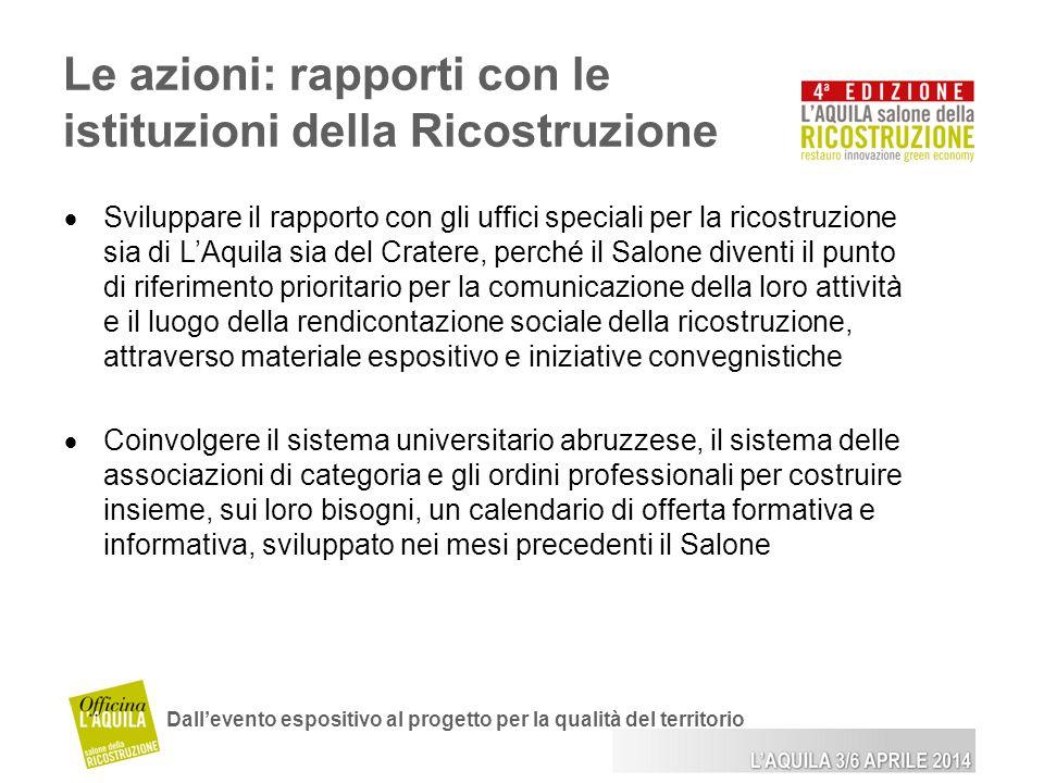 Le azioni: rapporti con le istituzioni della Ricostruzione Dallevento espositivo al progetto per la qualità del territorio Sviluppare il rapporto con