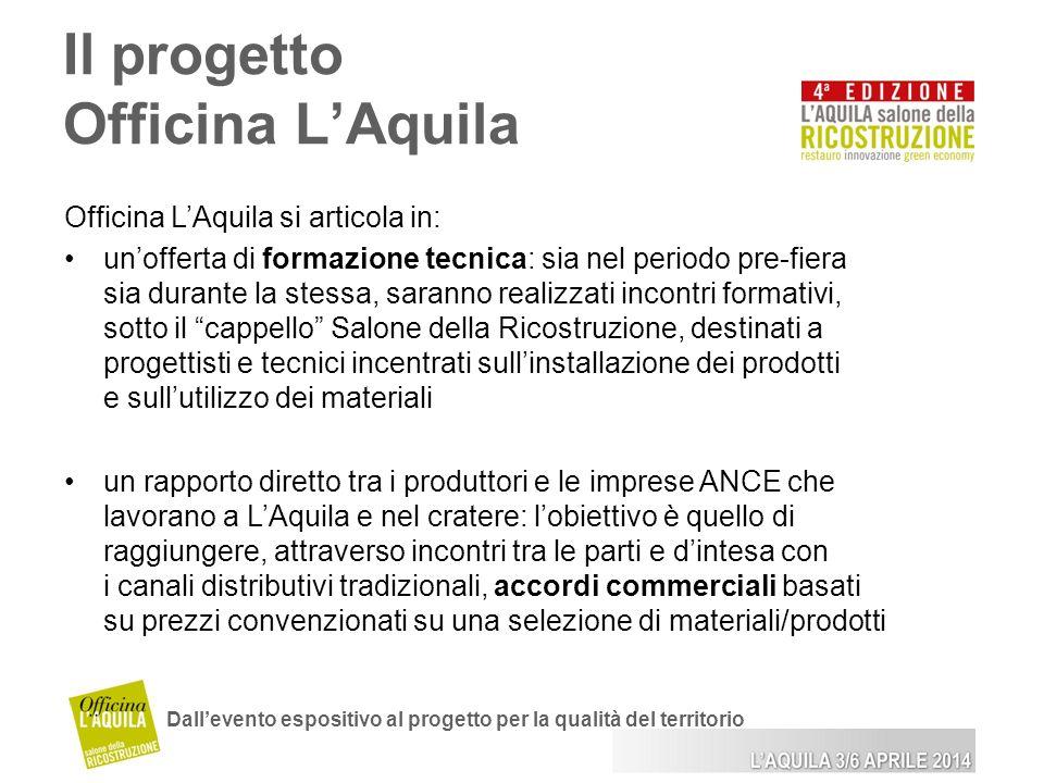 Il progetto Officina LAquila Dallevento espositivo al progetto per la qualità del territorio Officina LAquila si articola in: unofferta di formazione