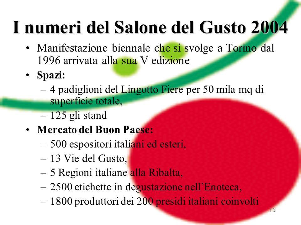 10 I numeri del Salone del Gusto 2004 Manifestazione biennale che si svolge a Torino dal 1996 arrivata alla sua V edizione Spazi: –4 padiglioni del Li