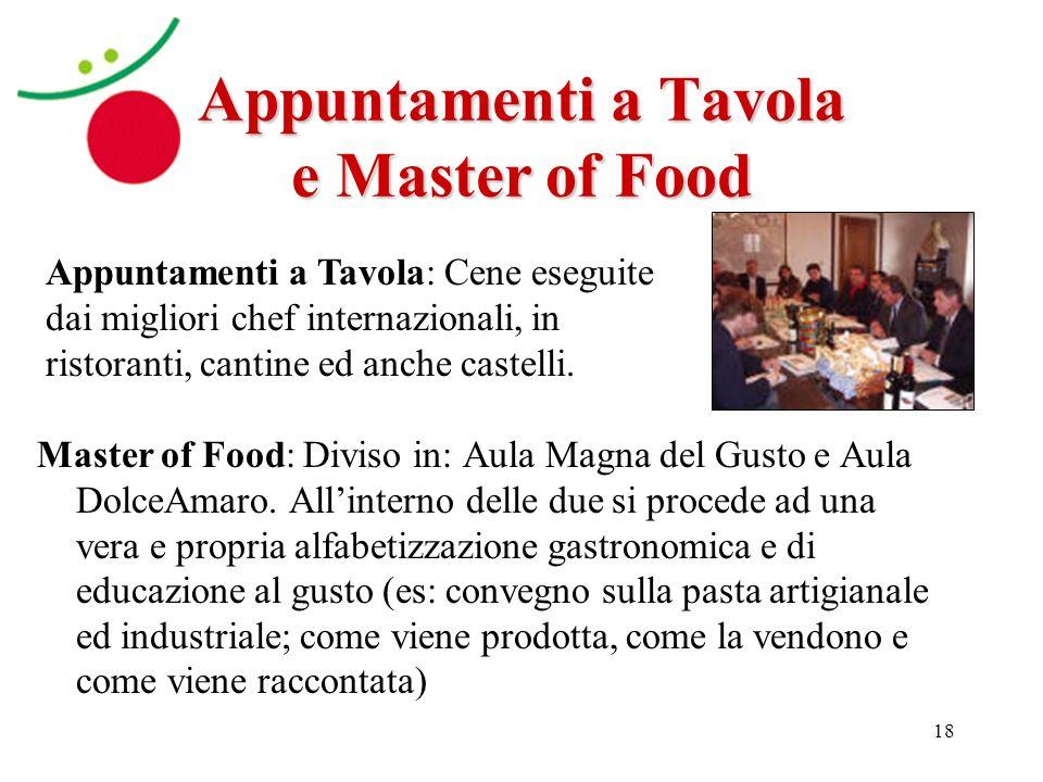 18 Appuntamenti a Tavola e Master of Food Master of Food: Diviso in: Aula Magna del Gusto e Aula DolceAmaro. Allinterno delle due si procede ad una ve