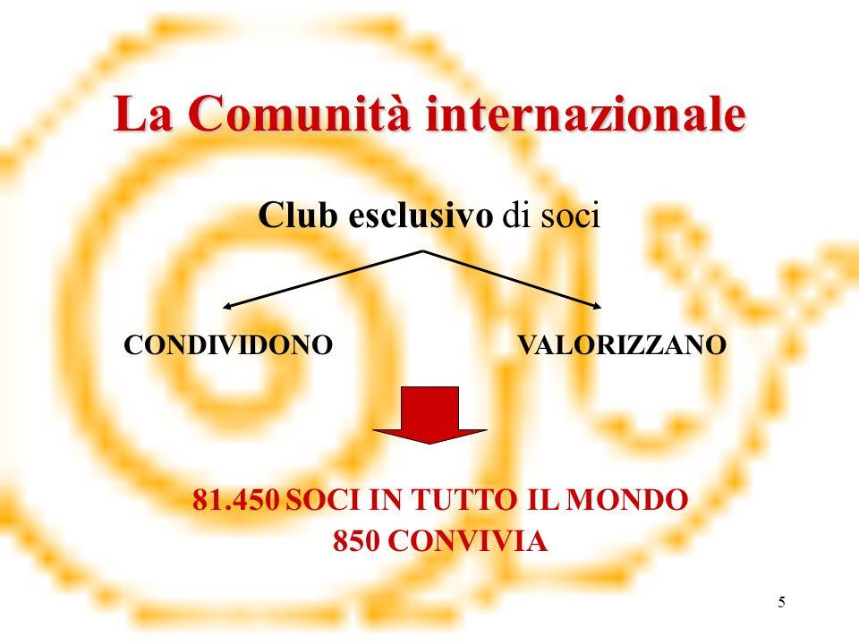 5 La Comunità internazionale Club esclusivo di soci CONDIVIDONOVALORIZZANO 81.450 SOCI IN TUTTO IL MONDO 850 CONVIVIA