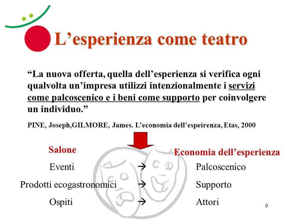 9 Lesperienza come teatro Lesperienza come teatro La nuova offerta, quella dellesperienza si verifica ogni qualvolta unimpresa utilizzi intenzionalmen