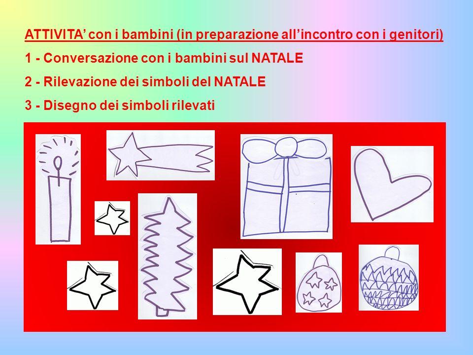 ATTIVITA con i bambini (in preparazione allincontro con i genitori) 1 - Conversazione con i bambini sul NATALE 2 - Rilevazione dei simboli del NATALE
