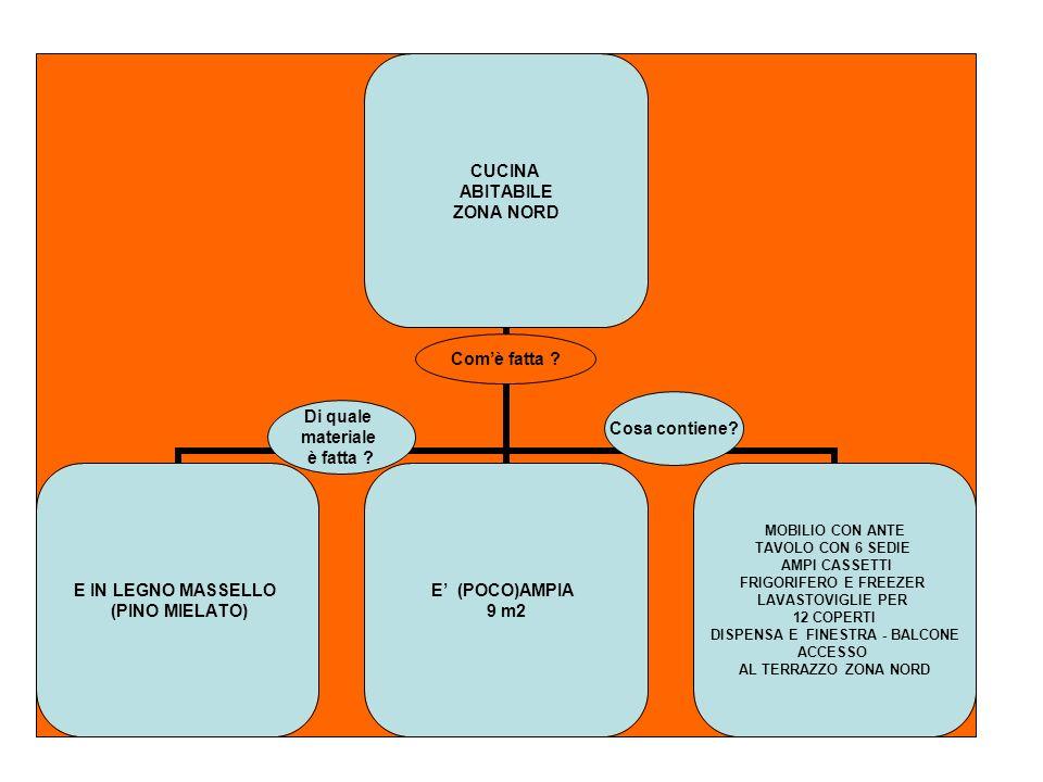 CUCINA ABITABILE ZONA NORD E IN LEGNO MASSELLO (PINO MIELATO) E (POCO)AMPIA 9 m2 MOBILIO CON ANTE TAVOLO CON 6 SEDIE AMPI CASSETTI FRIGORIFERO E FREEZER LAVASTOVIGLIE PER 12 COPERTI DISPENSA E FINESTRA - BALCONE ACCESSO AL TERRAZZO ZONA NORD Comè fatta .