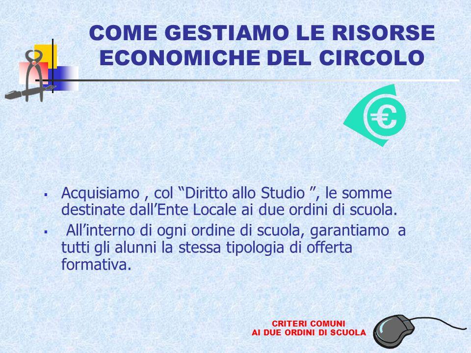 COME GESTIAMO LE RISORSE ECONOMICHE DEL CIRCOLO Acquisiamo, col Diritto allo Studio, le somme destinate dallEnte Locale ai due ordini di scuola.