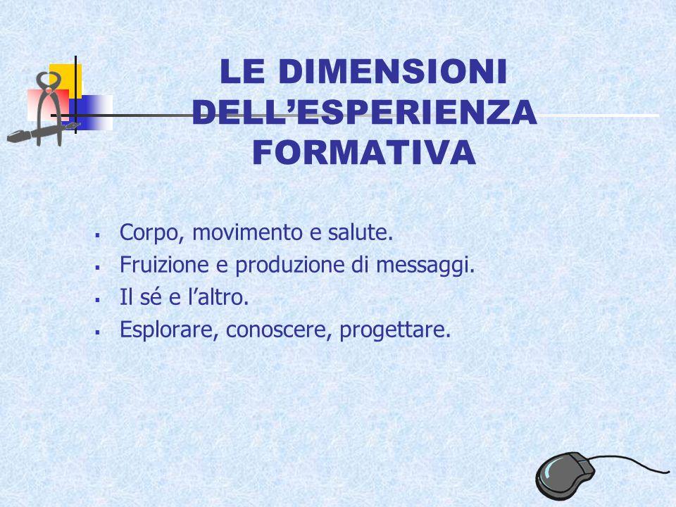 LE DIMENSIONI DELLESPERIENZA FORMATIVA Corpo, movimento e salute.