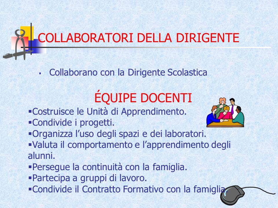 COLLABORATORI DELLA DIRIGENTE Collaborano con la Dirigente Scolastica ÉQUIPE DOCENTI Costruisce le Unità di Apprendimento.