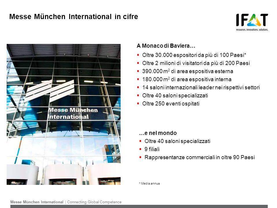 Messe München International | Connecting Global Competence Cina: 67% Esteri e aziende finanziate dall estero: 33% Collettive per dodici nazioni e regioni, fra cui: Danimarca Germania Giappone Corea Austria Svizzera Taiwan USA 834 espositori da 28 Paesi nel 2013 (+11%) IE expo – a cura di IFAT CHINA + EPTEE + CWS