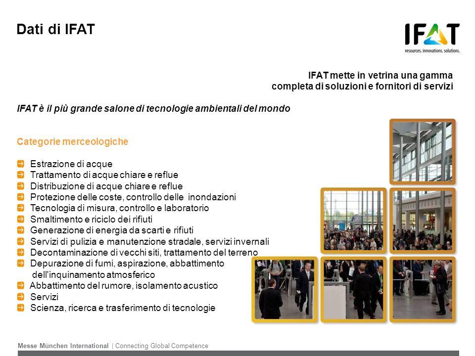 Messe München International | Connecting Global Competence + 25% di visitatori rispetto all edizione precedente Cina: 90% Esteri: 10% IE expo – a cura di IFAT CHINA + EPTEE + CWS Oltre 30.000 visitatori da 67 Paesi nel 2013