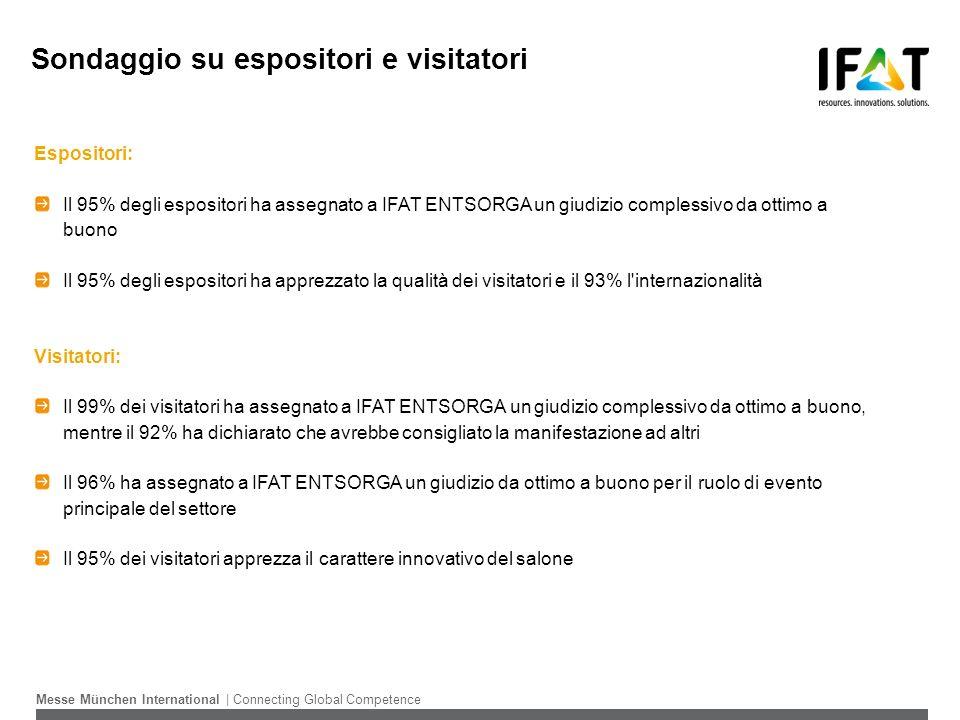 Messe München International | Connecting Global Competence Sondaggio su espositori e visitatori Espositori: Il 95% degli espositori ha assegnato a IFA