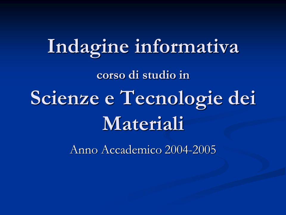 Indagine informativa corso di studio in Scienze e Tecnologie dei Materiali Anno Accademico 2004-2005