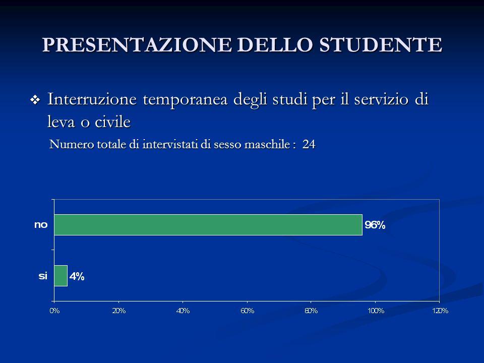 PRESENTAZIONE DELLO STUDENTE Interruzione temporanea degli studi per il servizio di leva o civile Interruzione temporanea degli studi per il servizio