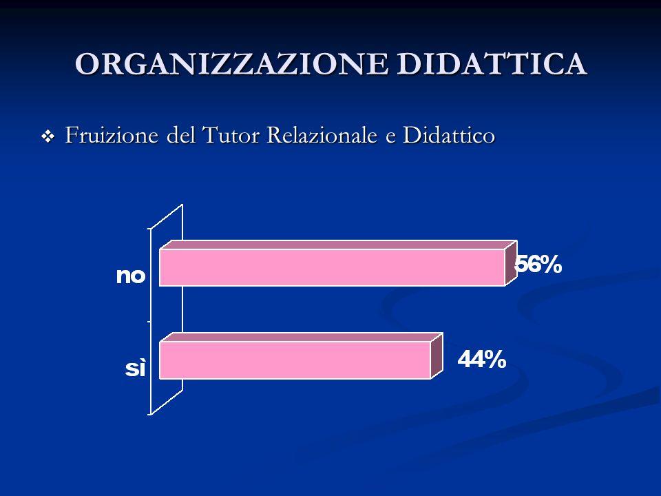 ORGANIZZAZIONE DIDATTICA Fruizione del Tutor Relazionale e Didattico Fruizione del Tutor Relazionale e Didattico