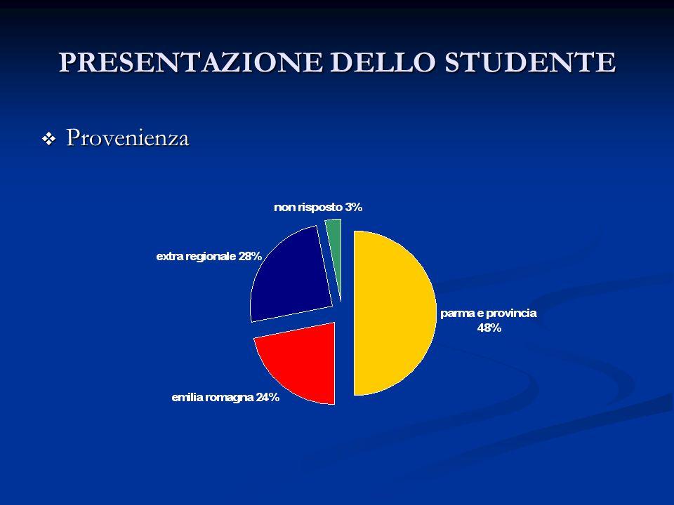 PRESENTAZIONE DELLO STUDENTE Provenienza Provenienza
