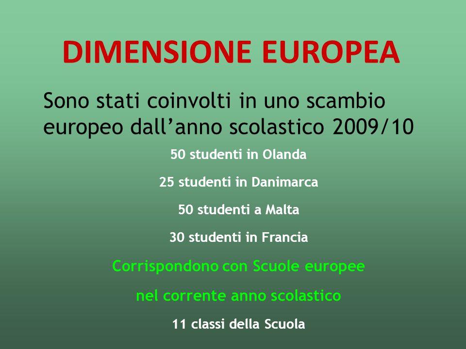 DIMENSIONE EUROPEA 50 studenti in Olanda 25 studenti in Danimarca 50 studenti a Malta 30 studenti in Francia Corrispondono con Scuole europee nel corr