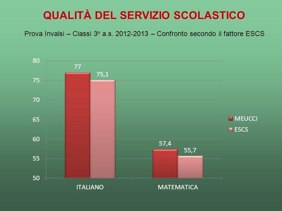 QUALITÀ DEL SERVIZIO SCOLASTICO Prova Invalsi – Classi 3 e a.s. 2012-2013 – Confronto secondo il fattore ESCS