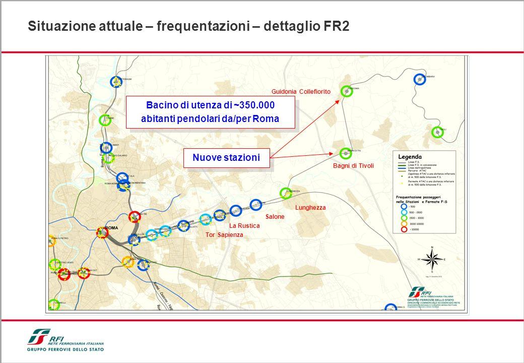 Situazione attuale – frequentazioni – dettaglio FR2 Bagni di Tivoli Guidonia Collefiorito La Rustica Lunghezza Salone Tor Sapienza Nuove stazioni Baci