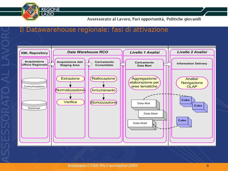 Il Datawarehouse regionale: fasi di attivazione Seminario COM- PA 4 novembre 20096 Assessorato alle Politiche del Lavoro, Pari opportunità, Politiche giovanili Assessorato al Lavoro, Pari opportunità, Politiche giovanili