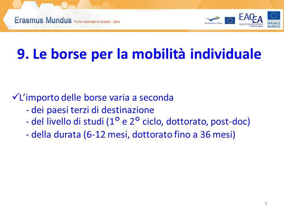 9. Le borse per la mobilità individuale Limporto delle borse varia a seconda - dei paesi terzi di destinazione - del livello di studi (1° e 2° ciclo,