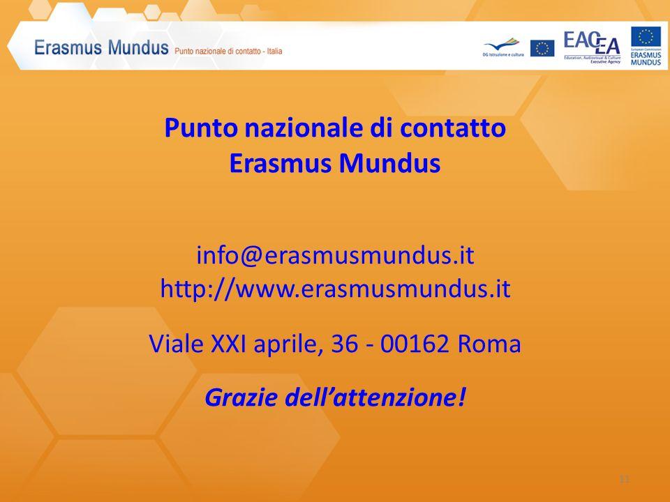 Punto nazionale di contatto Erasmus Mundus info@erasmusmundus.it http://www.erasmusmundus.it Viale XXI aprile, 36 - 00162 Roma Grazie dellattenzione.