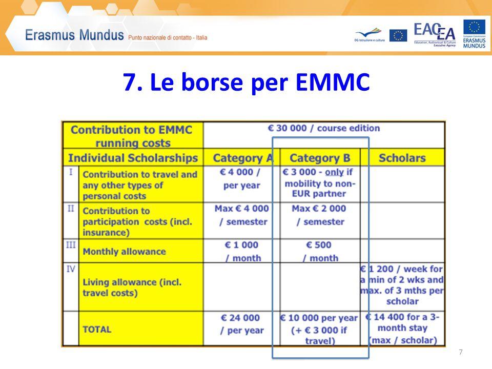 7. Le borse per EMMC 7