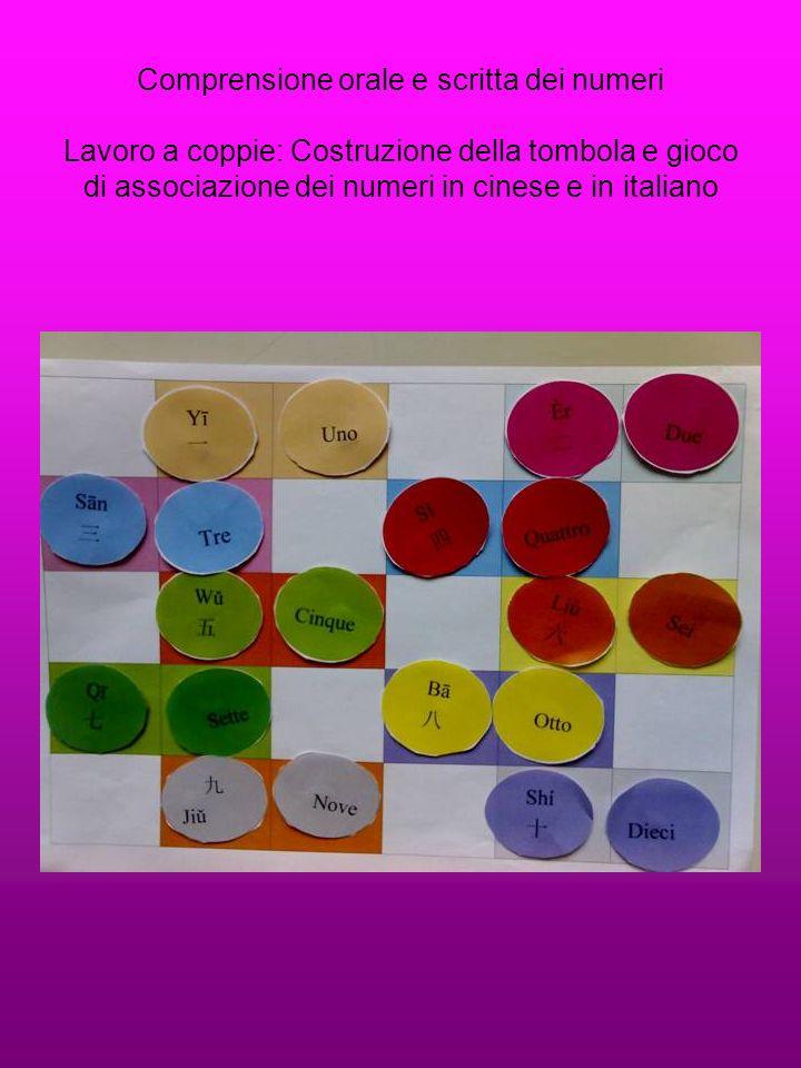 I colori: