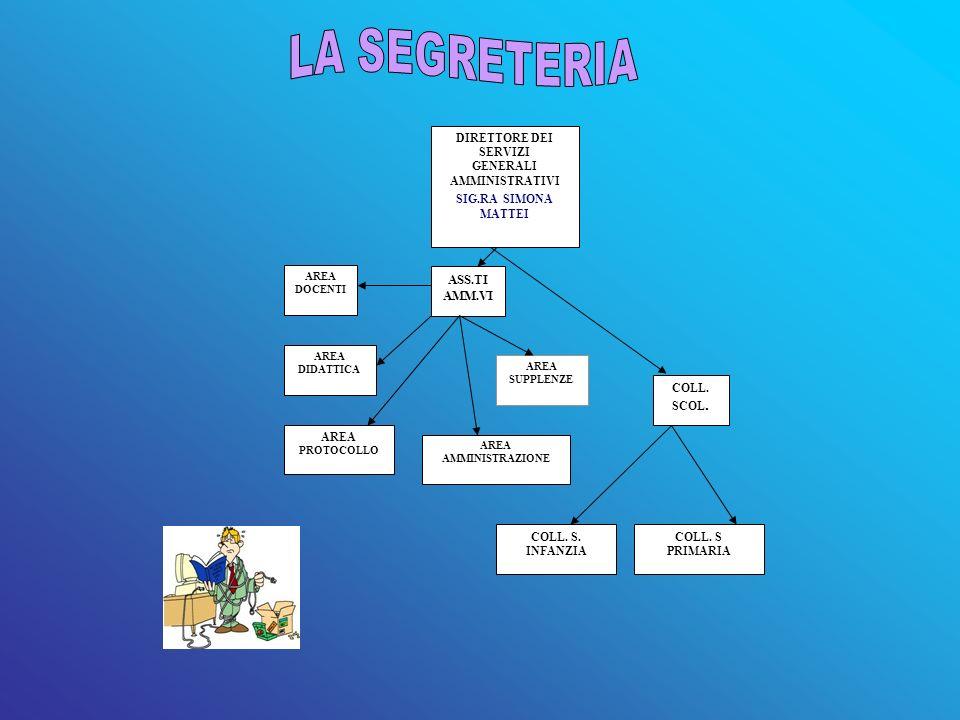 10 RAPPRESENTANTI DEI GENITORI 36 RAPPRESENTANTI DEI GENITORI FUNGE DA PRESIDENTE IL GENITORE SIG.