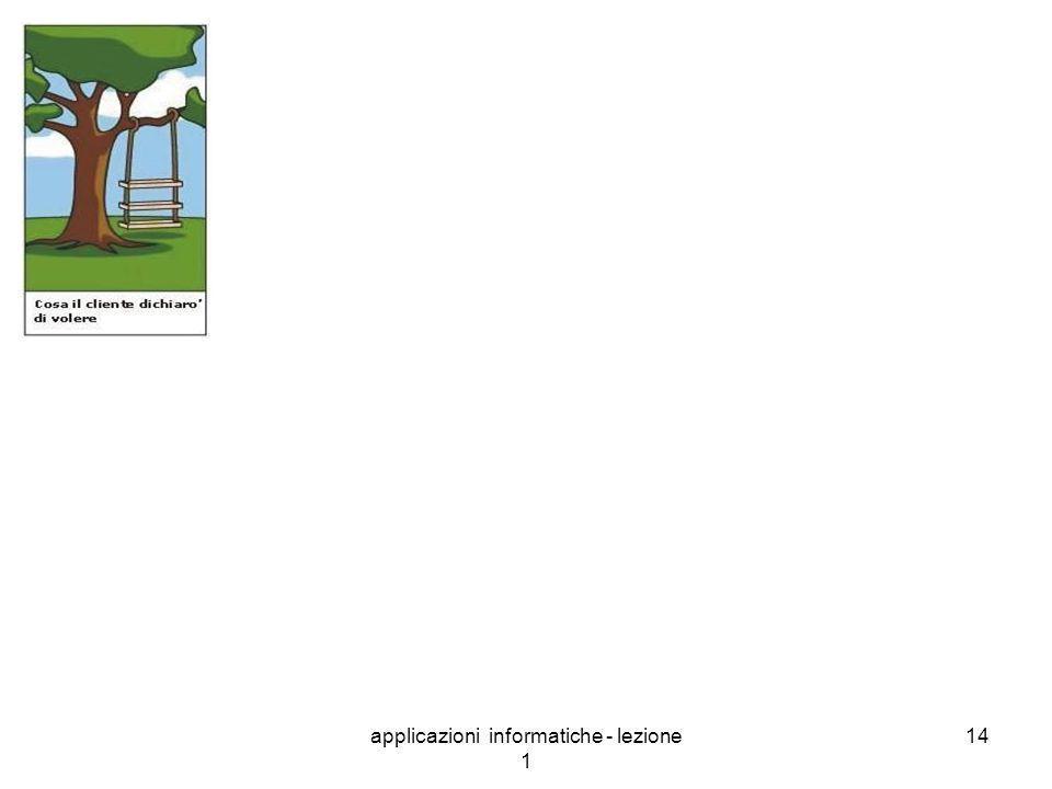 applicazioni informatiche - lezione 1 14