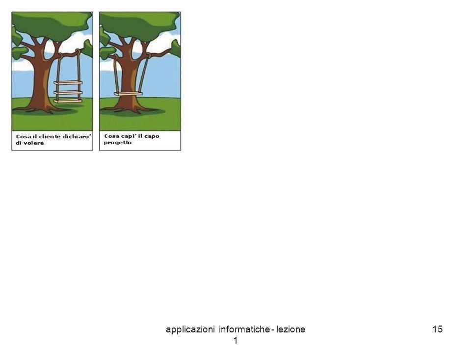 applicazioni informatiche - lezione 1 15