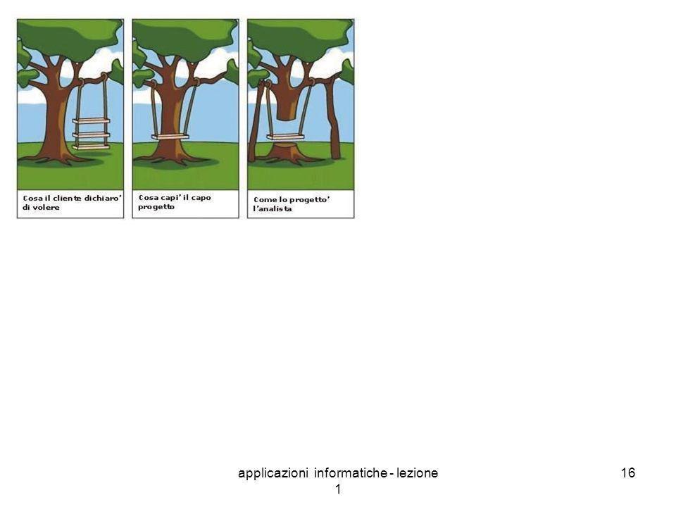 applicazioni informatiche - lezione 1 16