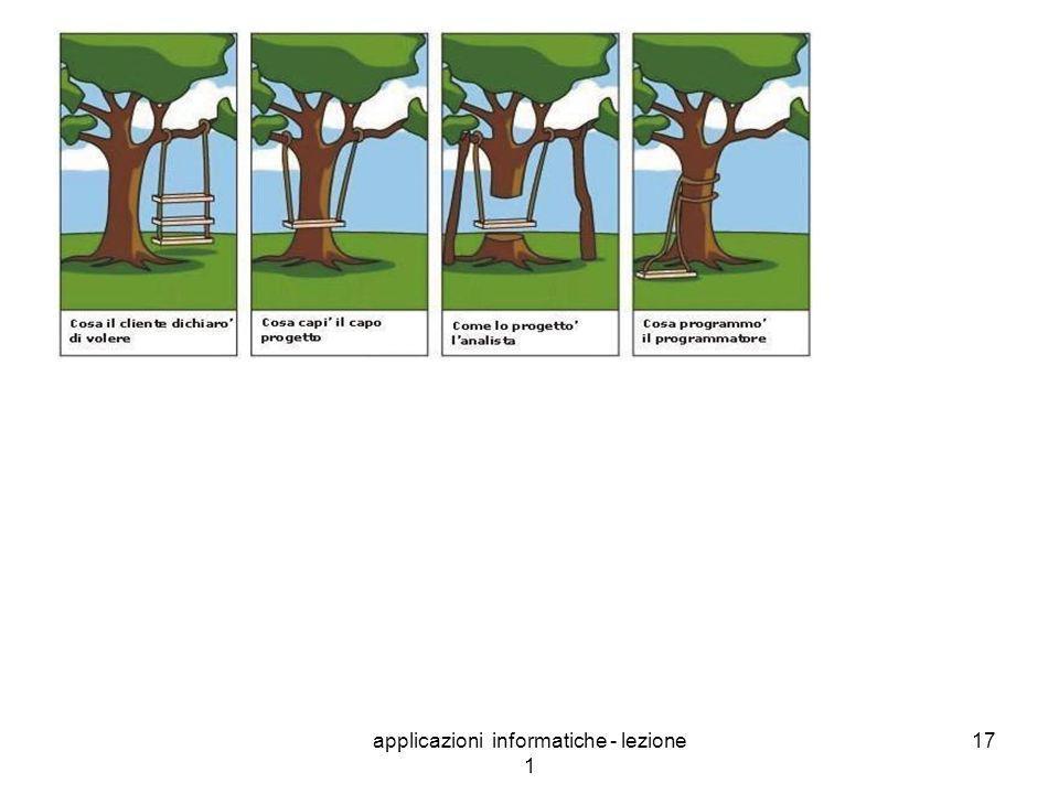 applicazioni informatiche - lezione 1 17