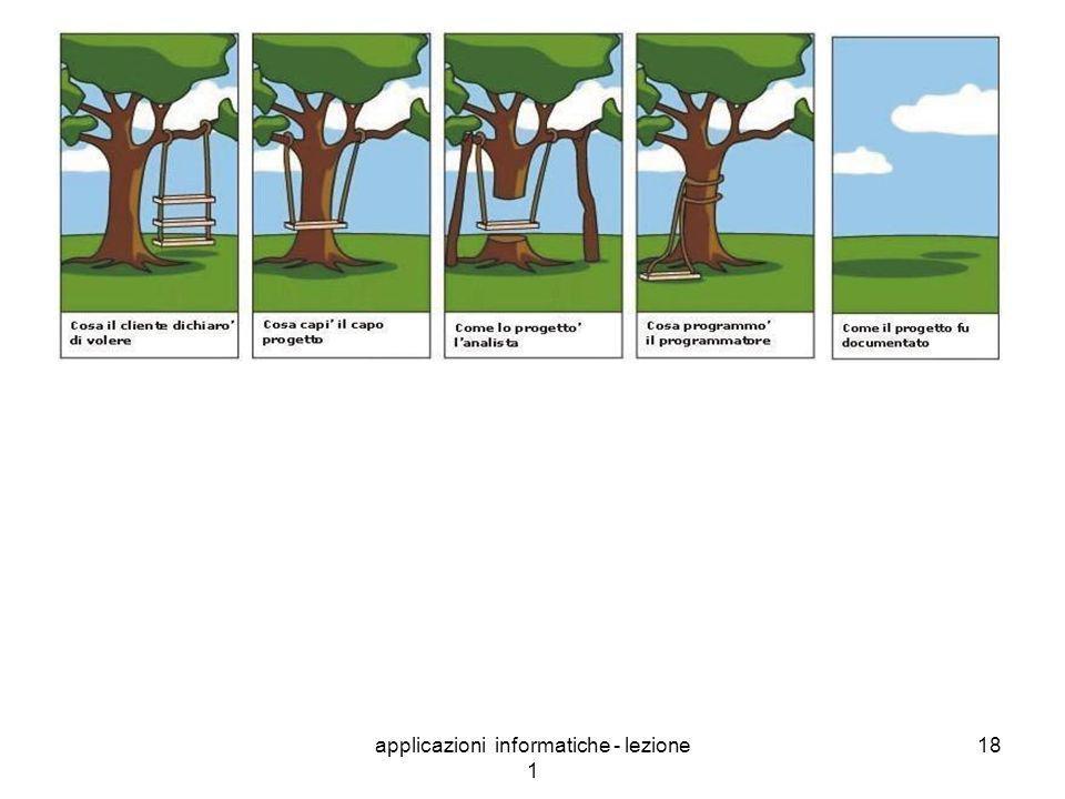 applicazioni informatiche - lezione 1 18