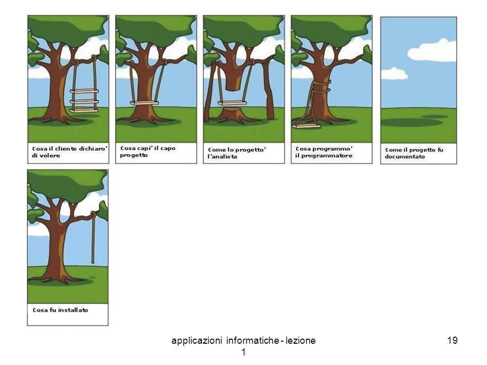 applicazioni informatiche - lezione 1 19