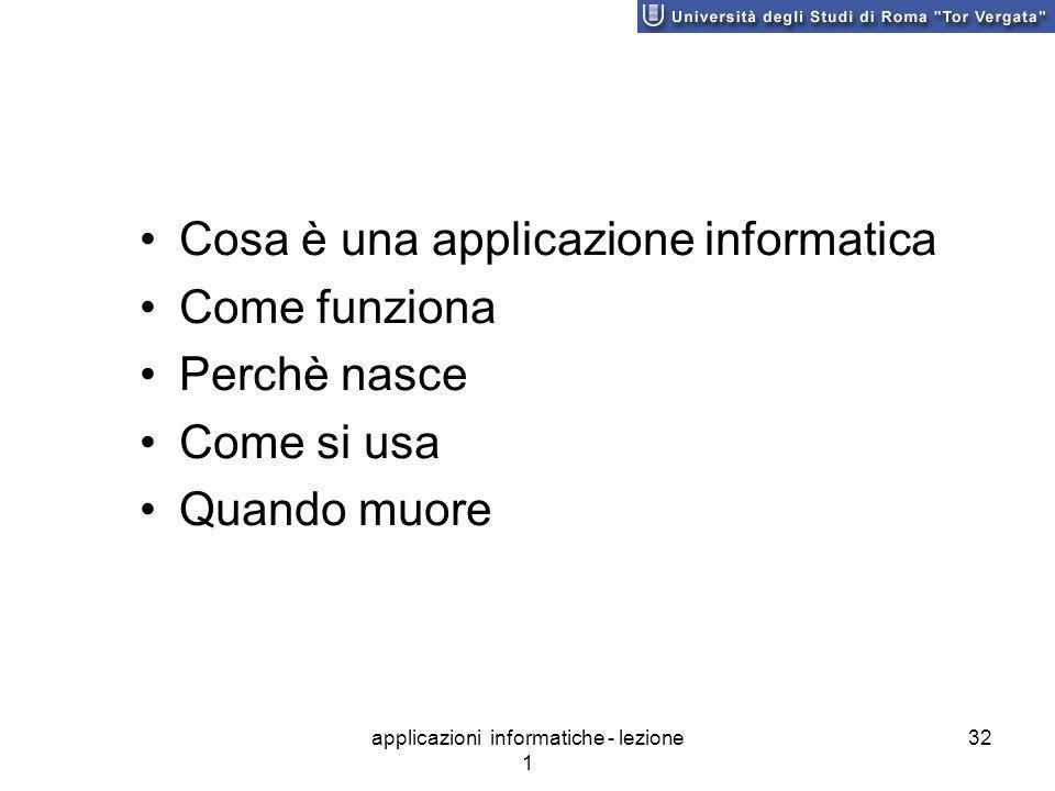applicazioni informatiche - lezione 1 32 Cosa è una applicazione informatica Come funziona Perchè nasce Come si usa Quando muore