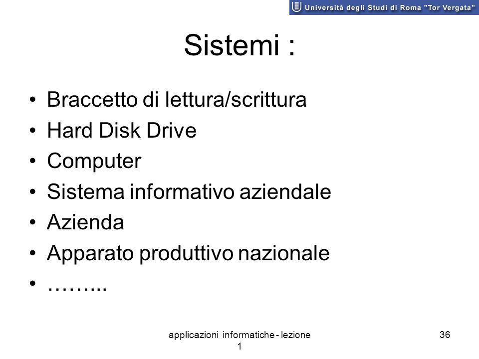 applicazioni informatiche - lezione 1 36 Sistemi : Braccetto di lettura/scrittura Hard Disk Drive Computer Sistema informativo aziendale Azienda Apparato produttivo nazionale ……...