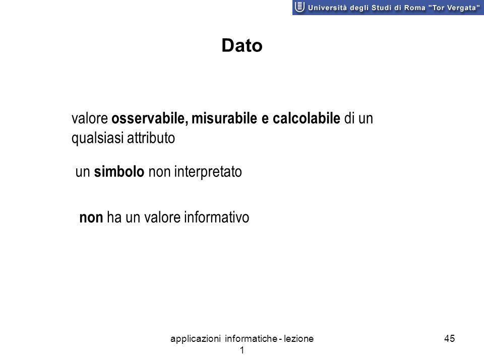 applicazioni informatiche - lezione 1 45 Dato valore osservabile, misurabile e calcolabile di un qualsiasi attributo un simbolo non interpretato non ha un valore informativo