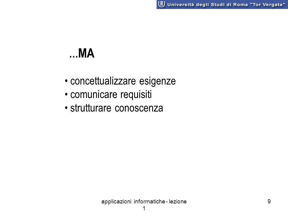 applicazioni informatiche - lezione 1 9 … MA concettualizzare esigenze comunicare requisiti strutturare conoscenza