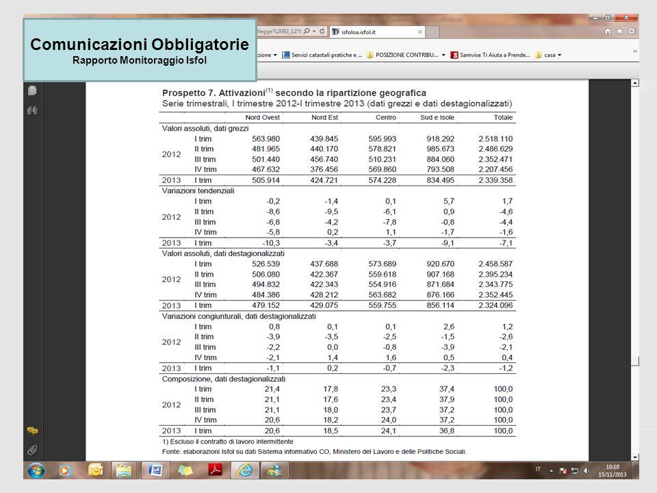 11 Comunicazioni Obbligatorie Rapporto Monitoraggio Isfol