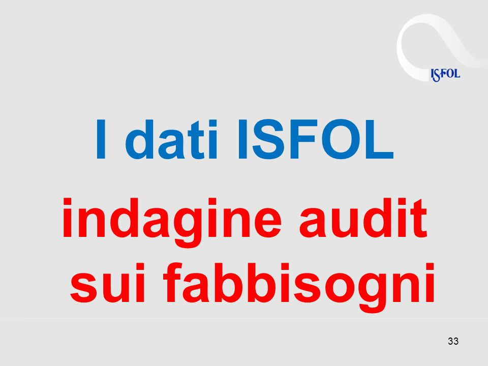 I dati ISFOL indagine audit sui fabbisogni 33