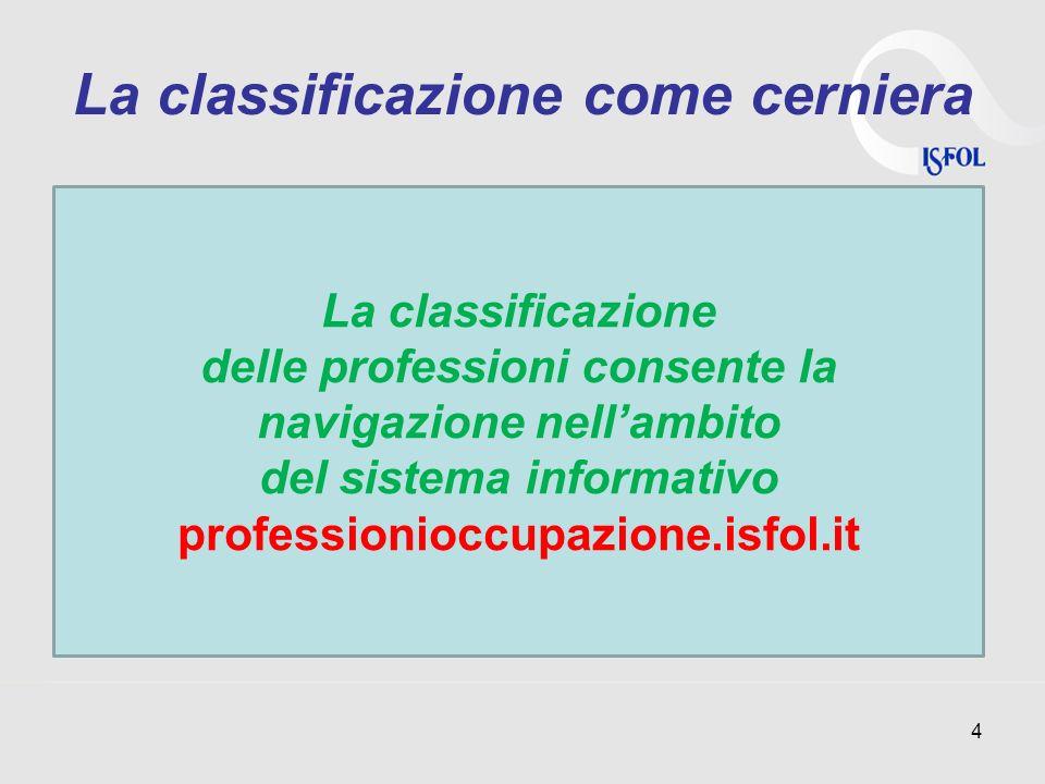 La classificazione come cerniera 4 La classificazione delle professioni consente la navigazione nellambito del sistema informativo professionioccupazione.isfol.it