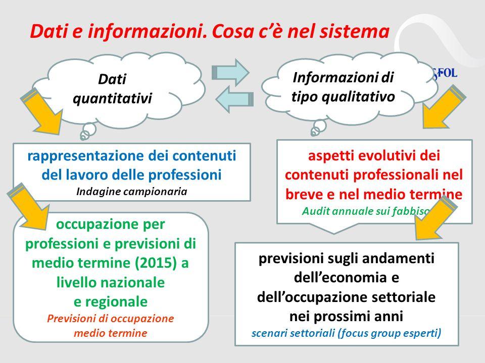 5 Dati e informazioni.