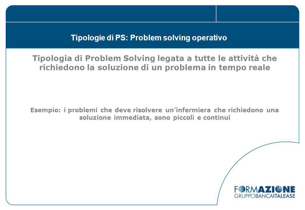 Tipologie di PS: Problem solving operativo Tipologia di Problem Solving legata a tutte le attività che richiedono la soluzione di un problema in tempo reale Esempio: i problemi che deve risolvere uninfermiera che richiedono una soluzione immediata, sono piccoli e continui