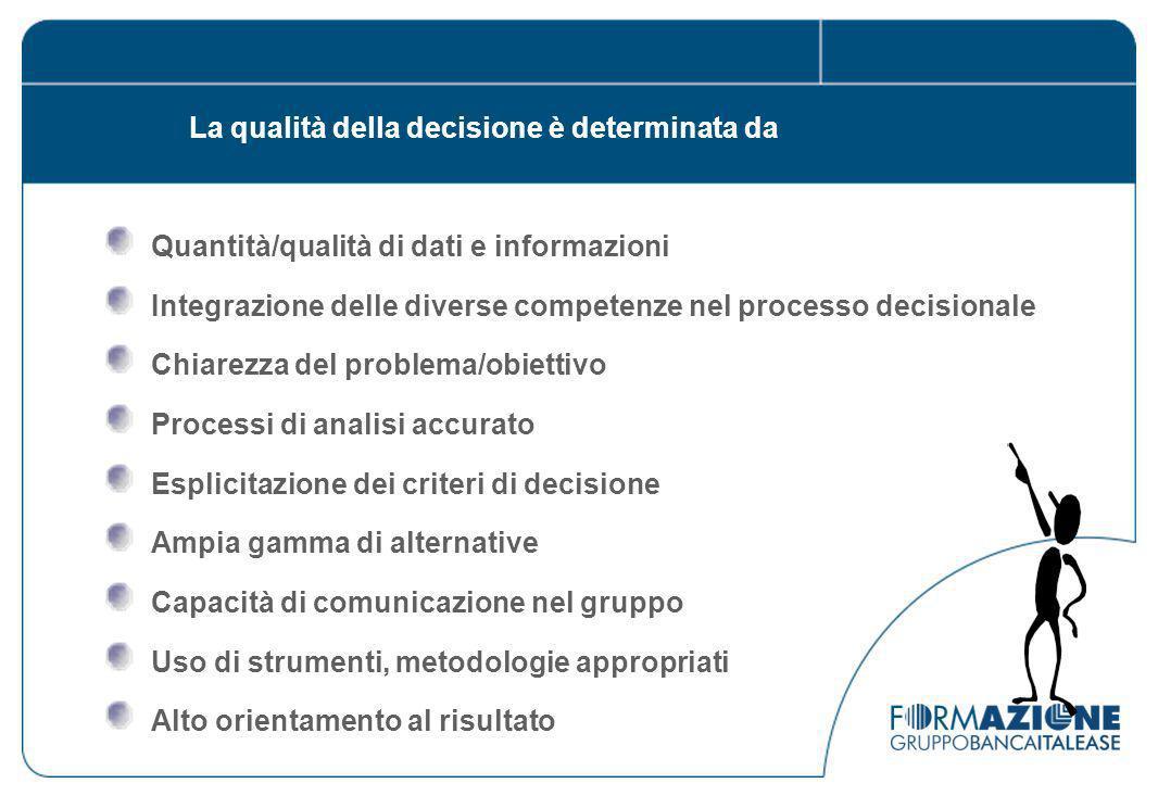 La qualità della decisione è determinata da Quantità/qualità di dati e informazioni Integrazione delle diverse competenze nel processo decisionale Chiarezza del problema/obiettivo Processi di analisi accurato Esplicitazione dei criteri di decisione Ampia gamma di alternative Capacità di comunicazione nel gruppo Uso di strumenti, metodologie appropriati Alto orientamento al risultato