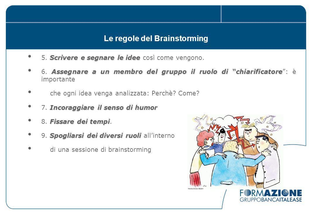 Le regole del Brainstorming Scrivere e segnare le idee 5.