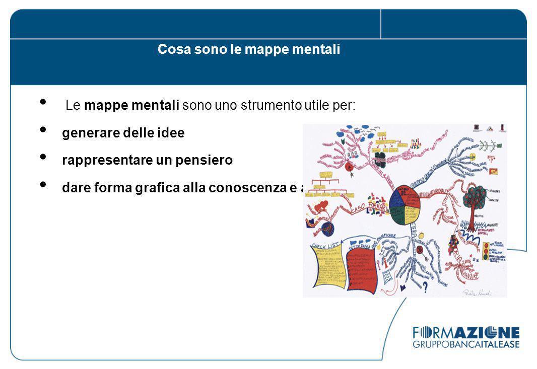 Le mappe mentali sono uno strumento utile per: generare delle idee rappresentare un pensiero dare forma grafica alla conoscenza e ai concetti Cosa sono le mappe mentali