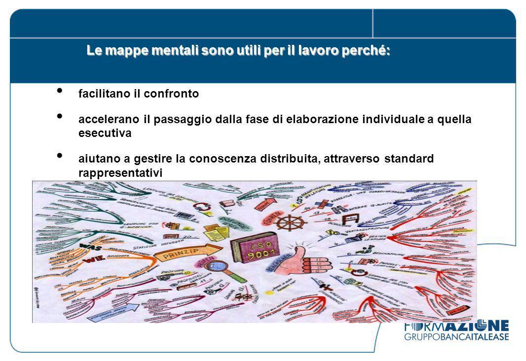 facilitano il confronto accelerano il passaggio dalla fase di elaborazione individuale a quella esecutiva aiutano a gestire la conoscenza distribuita, attraverso standard rappresentativi Le mappe mentali sono utili per il lavoro perché: