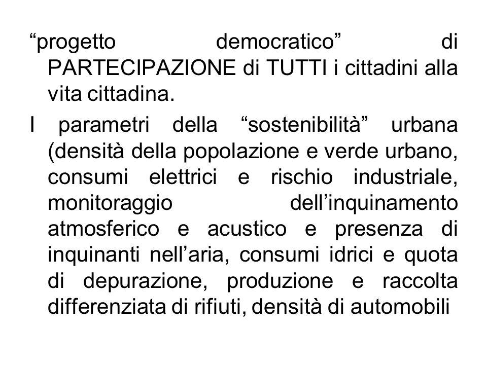 progetto democratico di PARTECIPAZIONE di TUTTI i cittadini alla vita cittadina.