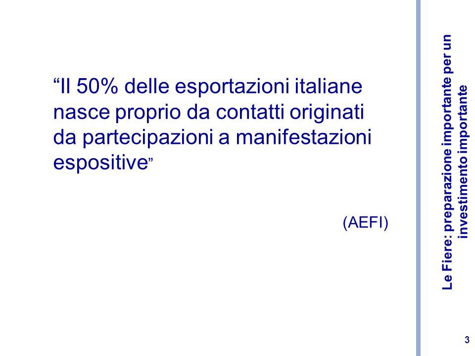 3 Il 50% delle esportazioni italiane nasce proprio da contatti originati da partecipazioni a manifestazioni espositive (AEFI)